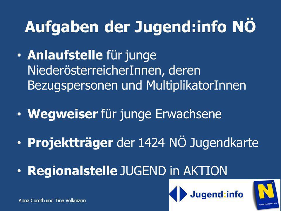 Aufgaben der Jugend:info NÖ
