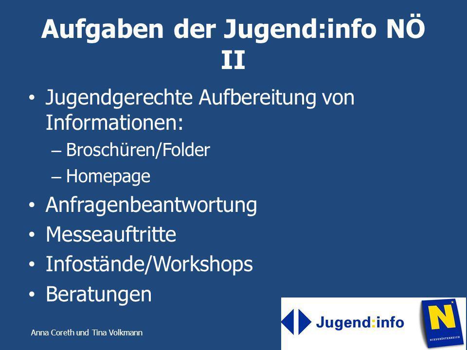 Aufgaben der Jugend:info NÖ II