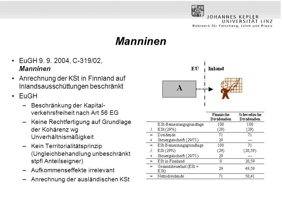 Manninen EuGH 9. 9. 2004, C-319/02, Manninen