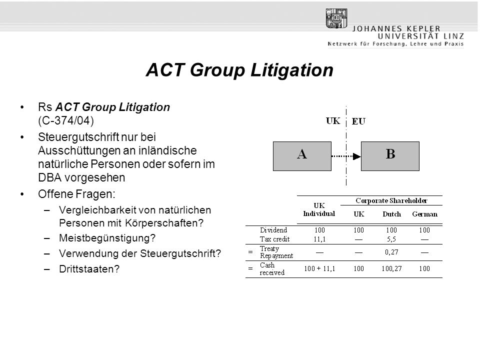 ACT Group Litigation Rs ACT Group Litigation (C-374/04)