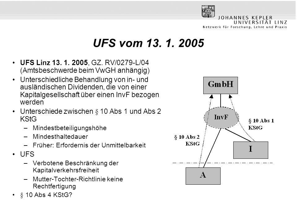 UFS vom 13. 1. 2005 UFS Linz 13. 1. 2005, GZ. RV/0279-L/04 (Amtsbeschwerde beim VwGH anhängig)