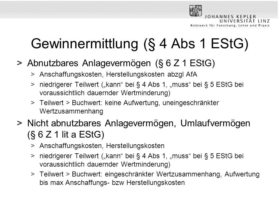 Gewinnermittlung (§ 4 Abs 1 EStG)