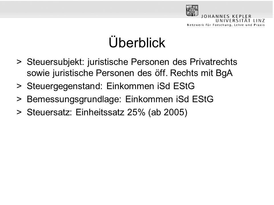 Überblick Steuersubjekt: juristische Personen des Privatrechts sowie juristische Personen des öff. Rechts mit BgA.