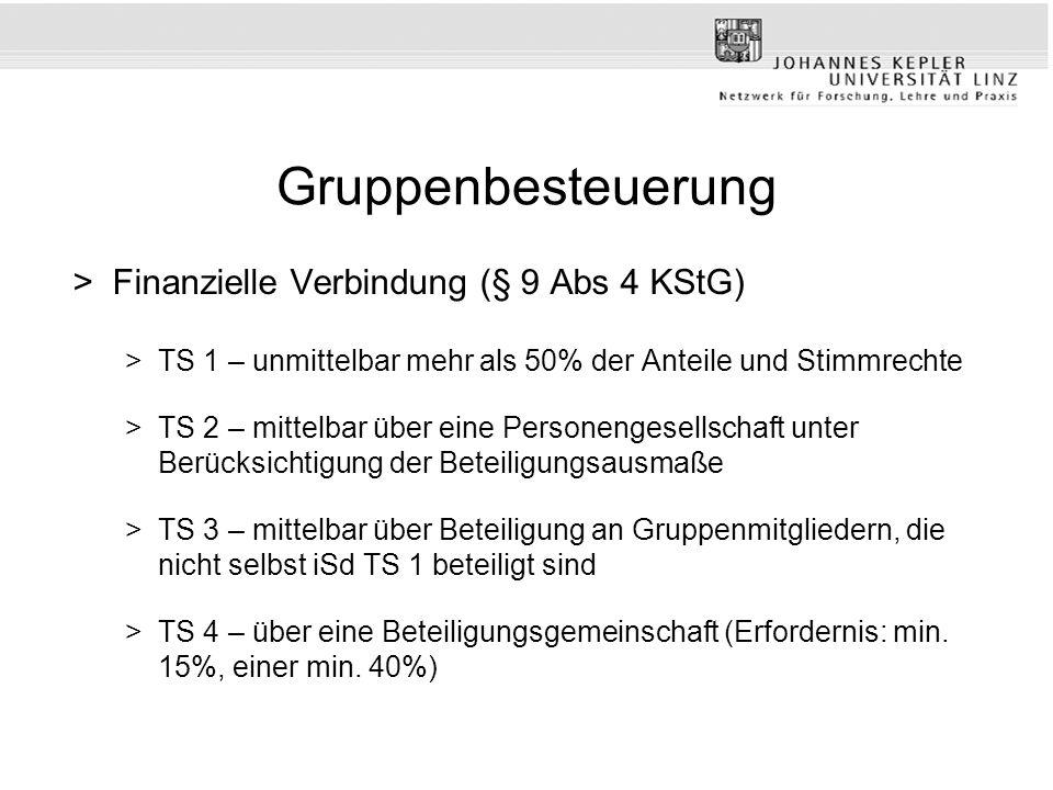 Gruppenbesteuerung Finanzielle Verbindung (§ 9 Abs 4 KStG)