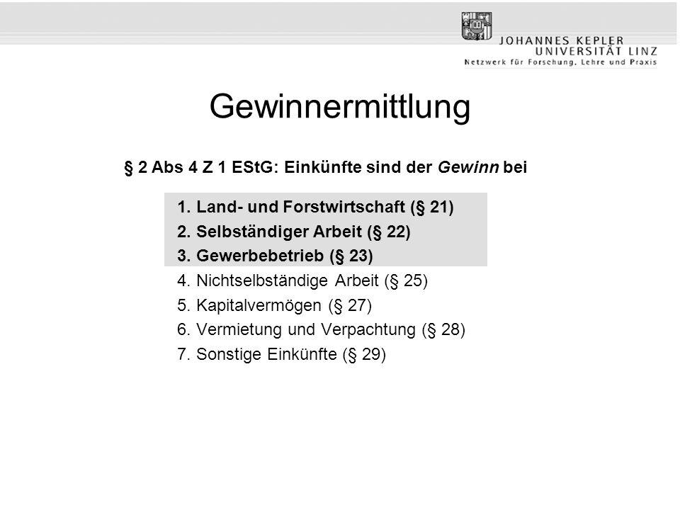 § 2 Abs 4 Z 1 EStG: Einkünfte sind der Gewinn bei
