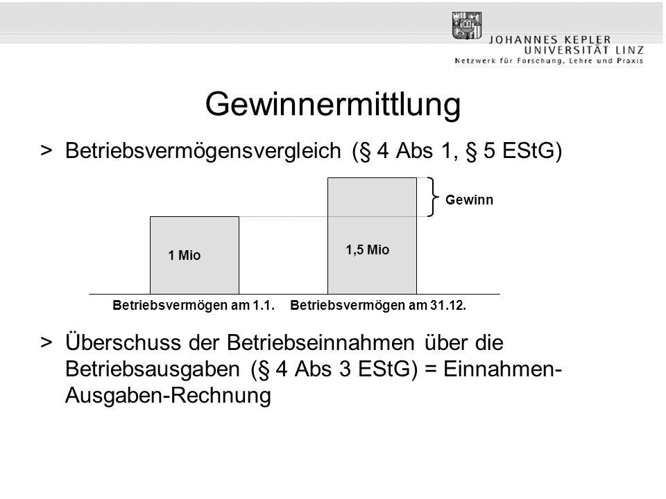 Gewinnermittlung Betriebsvermögensvergleich (§ 4 Abs 1, § 5 EStG)