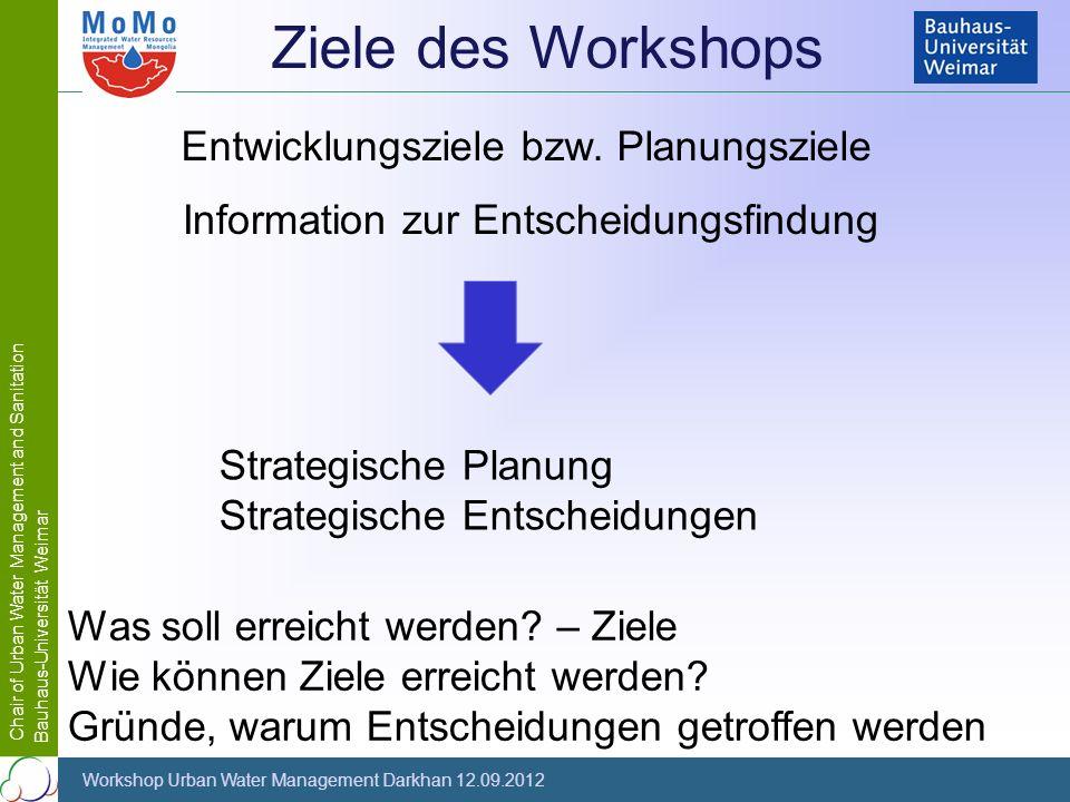 Ziele des Workshops Entwicklungsziele bzw. Planungsziele