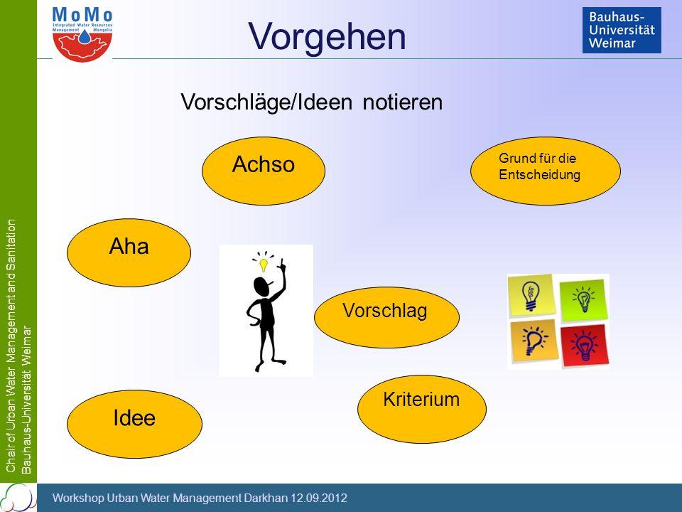 Vorgehen Vorschläge/Ideen notieren Achso Aha Idee Vorschlag Kriterium