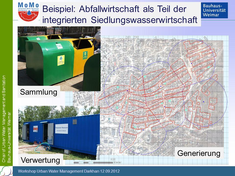 Beispiel: Abfallwirtschaft als Teil der integrierten Siedlungswasserwirtschaft