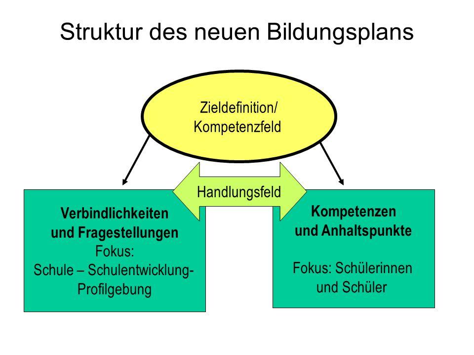 Struktur des neuen Bildungsplans