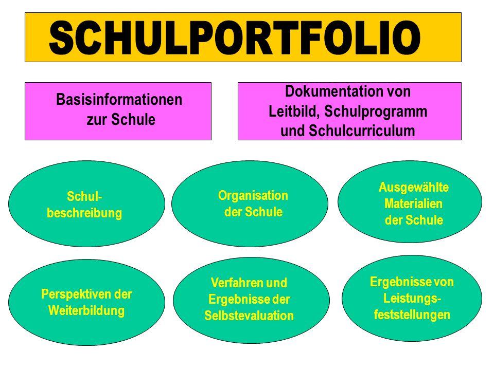 Dokumentation von Leitbild, Schulprogramm und Schulcurriculum