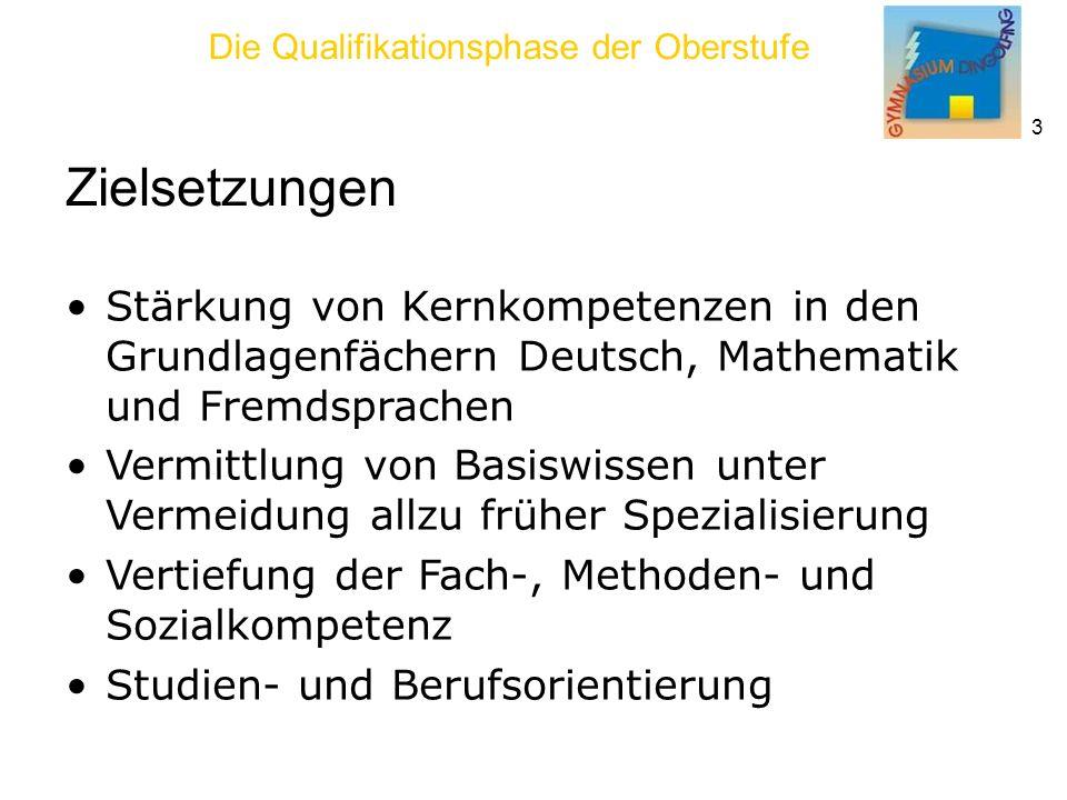 Zielsetzungen Stärkung von Kernkompetenzen in den Grundlagenfächern Deutsch, Mathematik und Fremdsprachen.