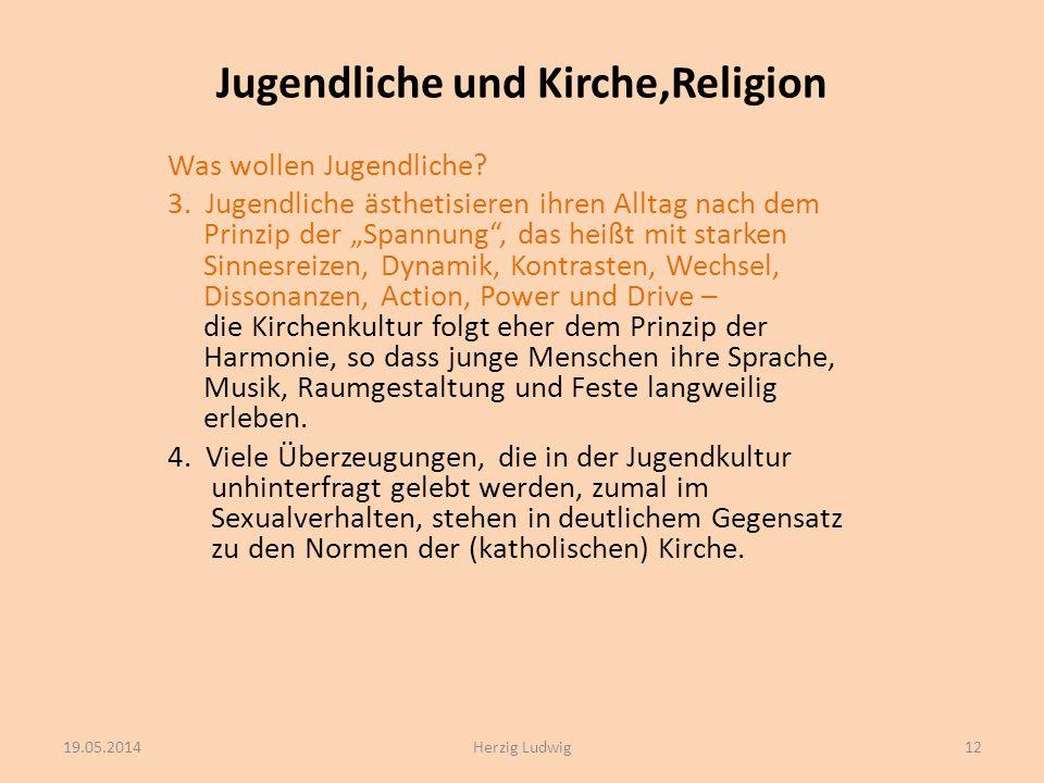 Jugendliche und Kirche,Religion