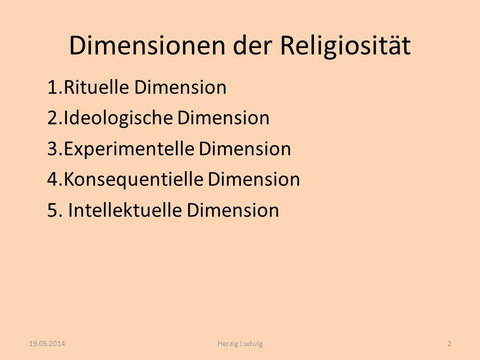 Dimensionen der Religiosität