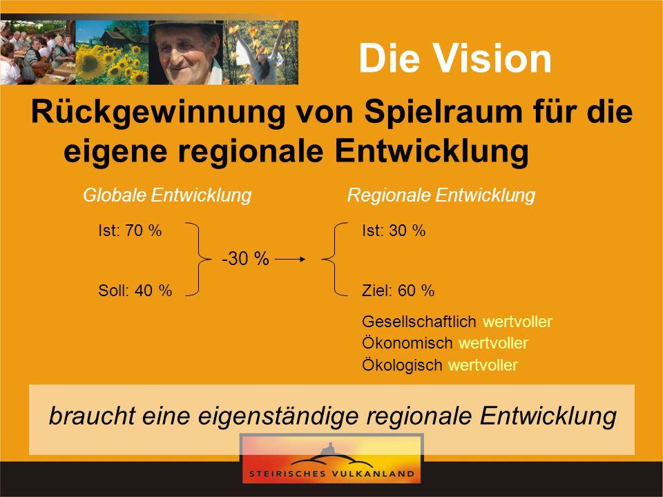 Die Vision Rückgewinnung von Spielraum für die eigene regionale Entwicklung. Globale Entwicklung. Regionale Entwicklung.