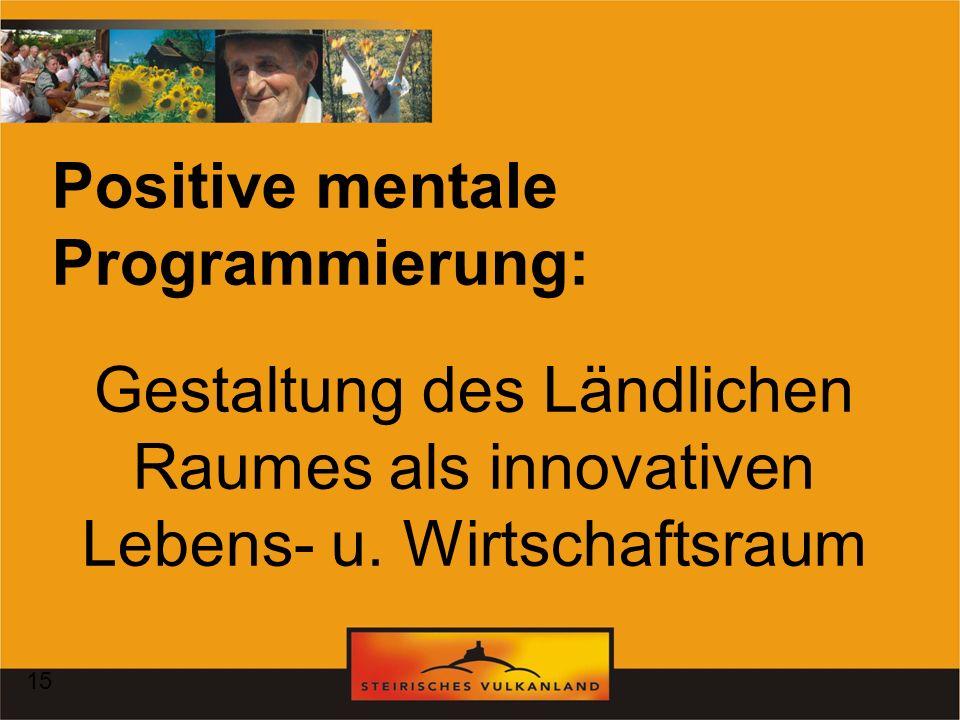 Positive mentale Programmierung: