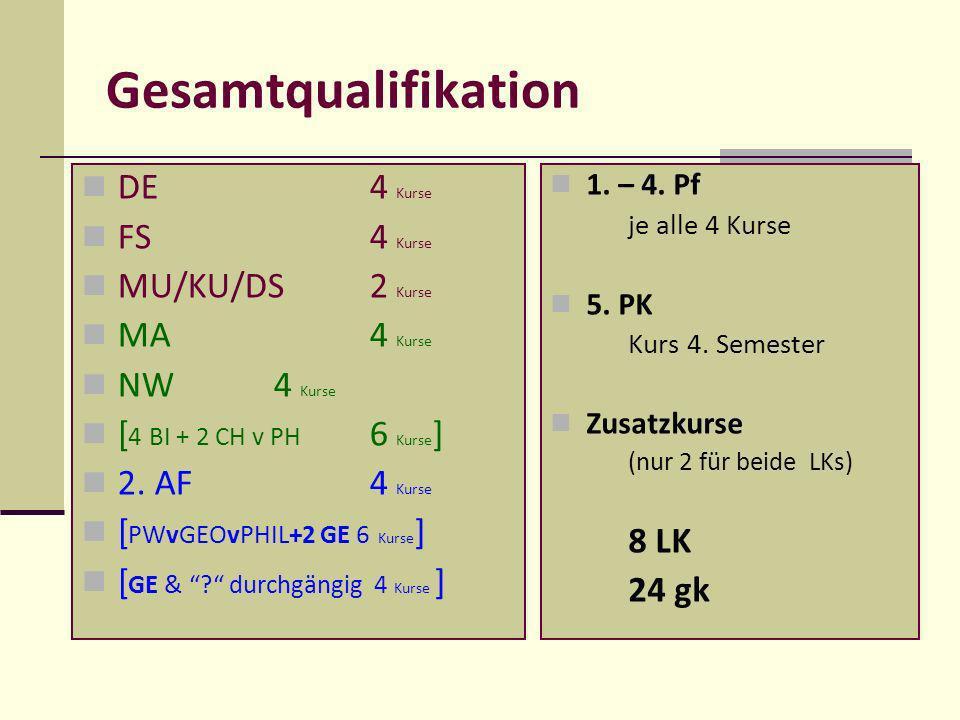 Gesamtqualifikation DE 4 Kurse FS 4 Kurse MU/KU/DS 2 Kurse MA 4 Kurse