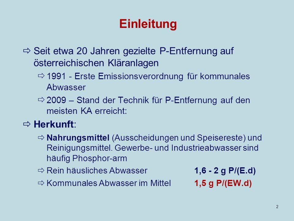 Einleitung Seit etwa 20 Jahren gezielte P-Entfernung auf österreichischen Kläranlagen. 1991 - Erste Emissionsverordnung für kommunales Abwasser.
