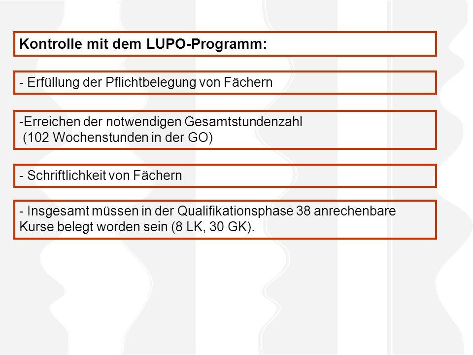 Kontrolle mit dem LUPO-Programm: