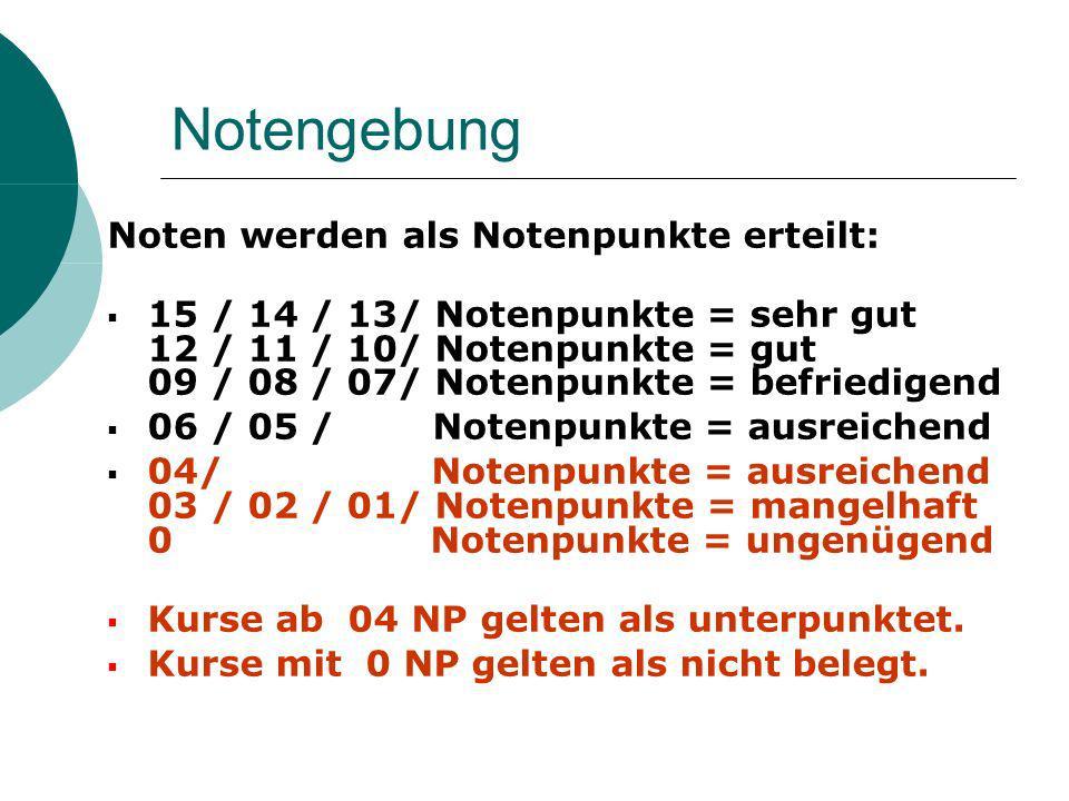 Notengebung Noten werden als Notenpunkte erteilt: