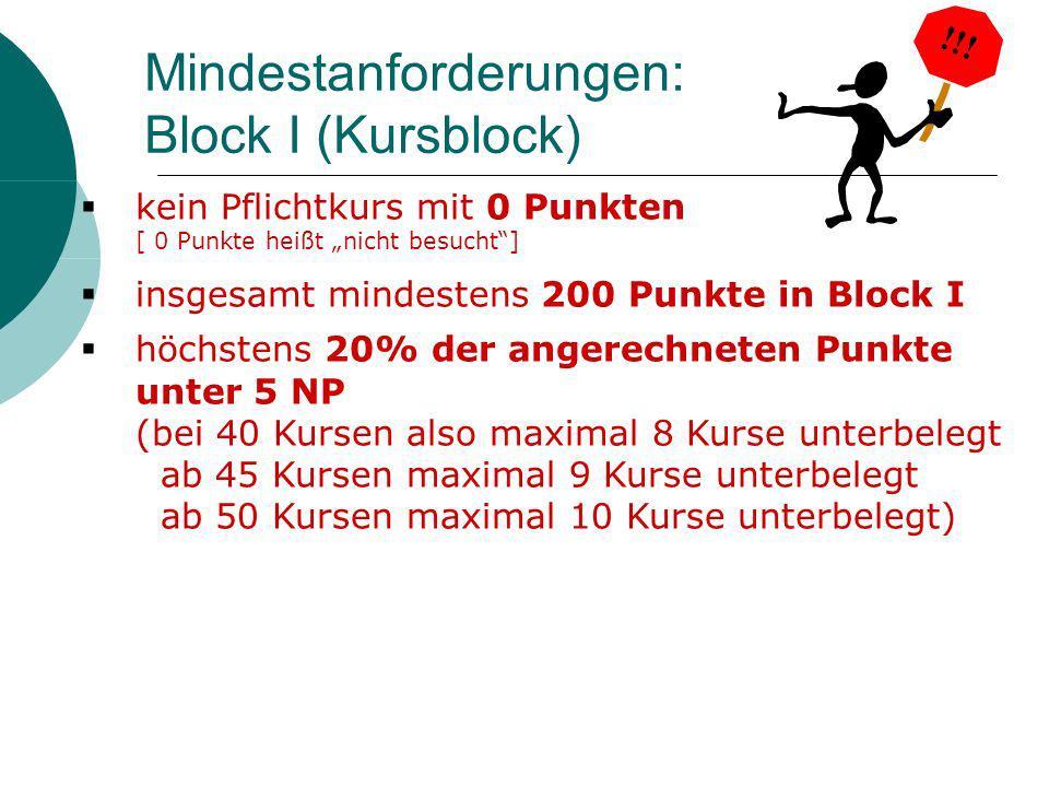 Mindestanforderungen: Block I (Kursblock)