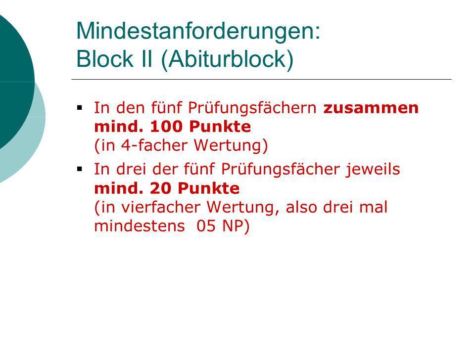 Mindestanforderungen: Block II (Abiturblock)