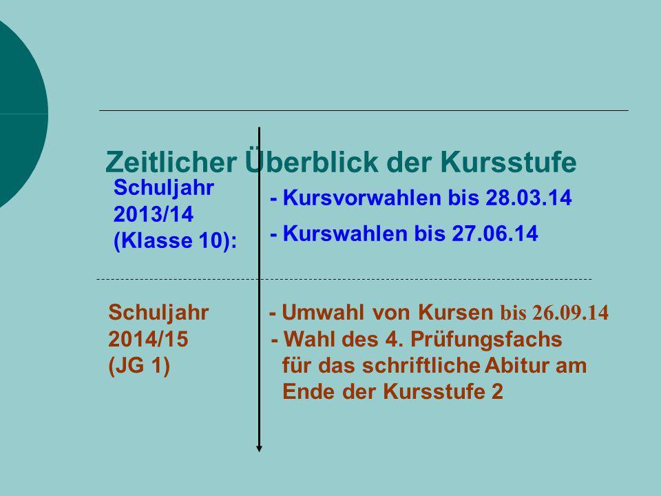 Schuljahr 2013/14 - Kursvorwahlen bis 28.03.14