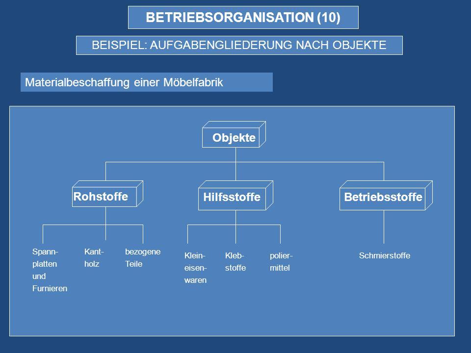 BETRIEBSORGANISATION (10)