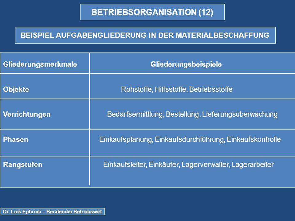 BETRIEBSORGANISATION (12)