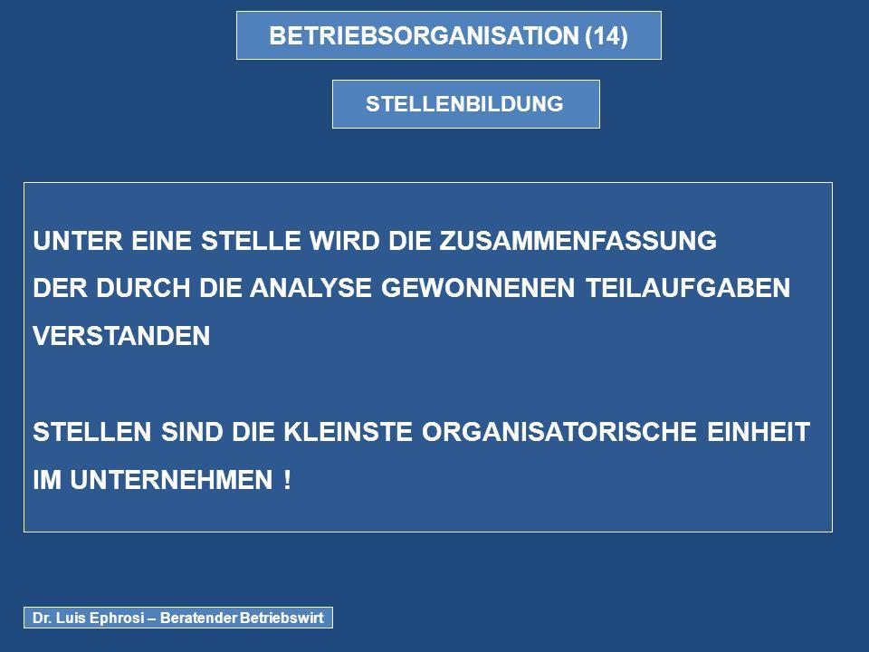 BETRIEBSORGANISATION (14)