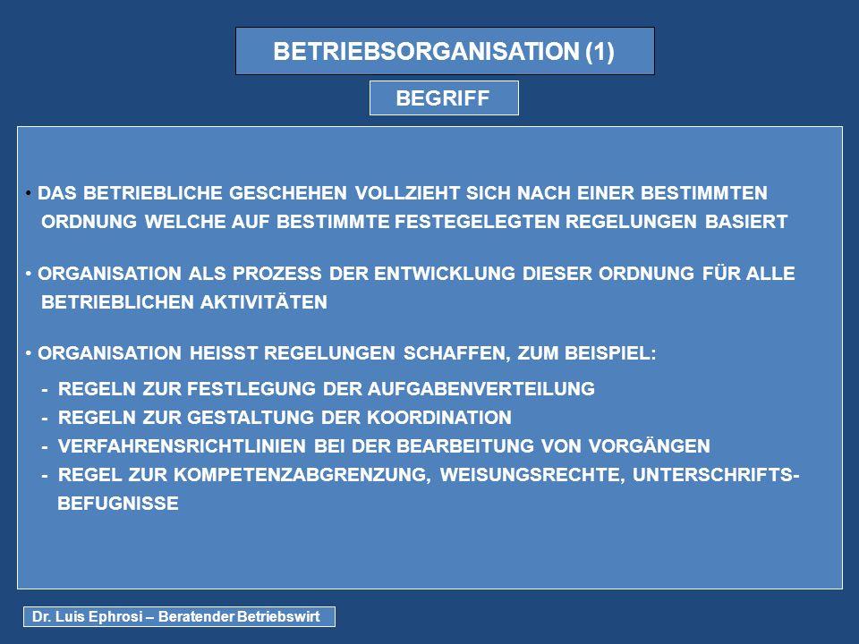 BETRIEBSORGANISATION (1)