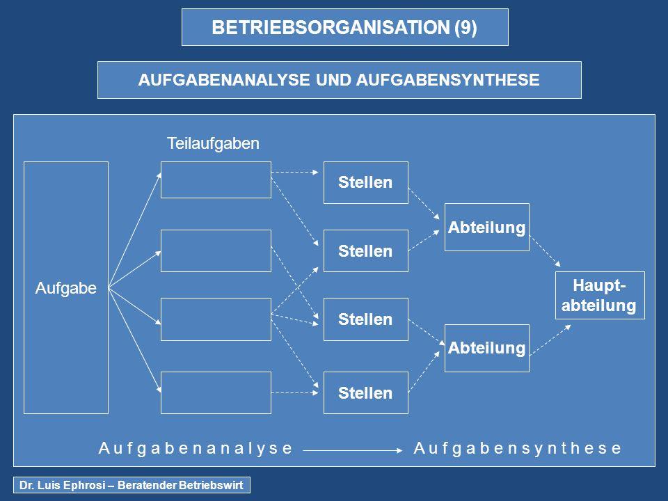 BETRIEBSORGANISATION (9) AUFGABENANALYSE UND AUFGABENSYNTHESE