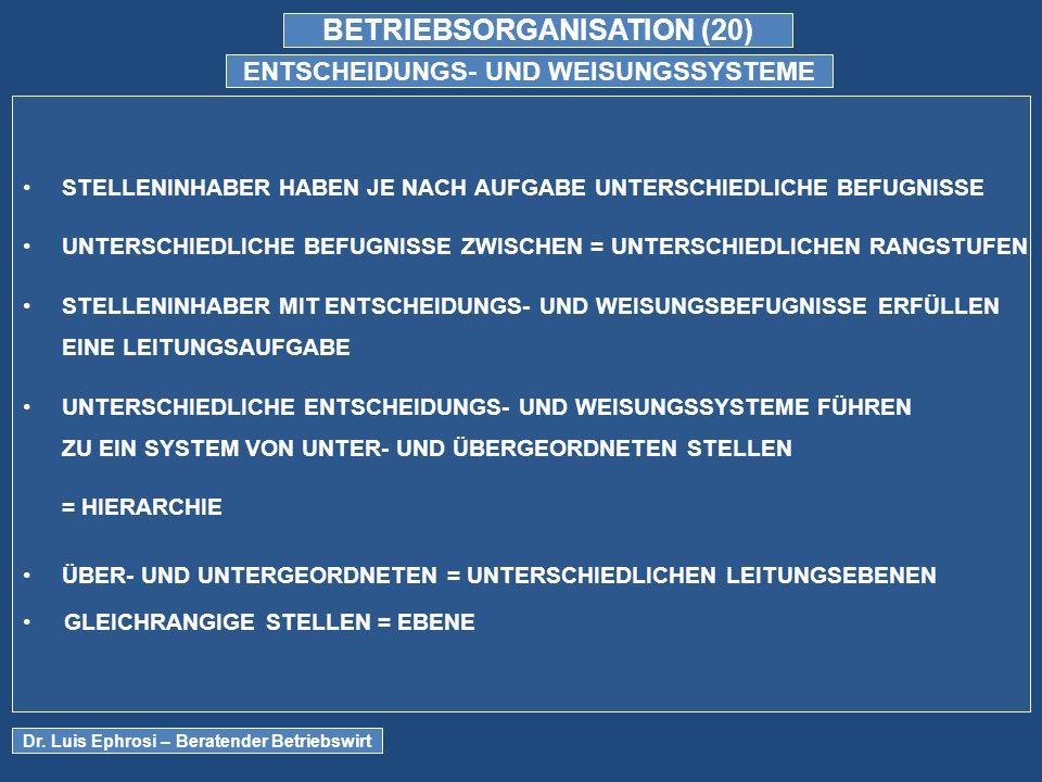 BETRIEBSORGANISATION (20) ENTSCHEIDUNGS- UND WEISUNGSSYSTEME