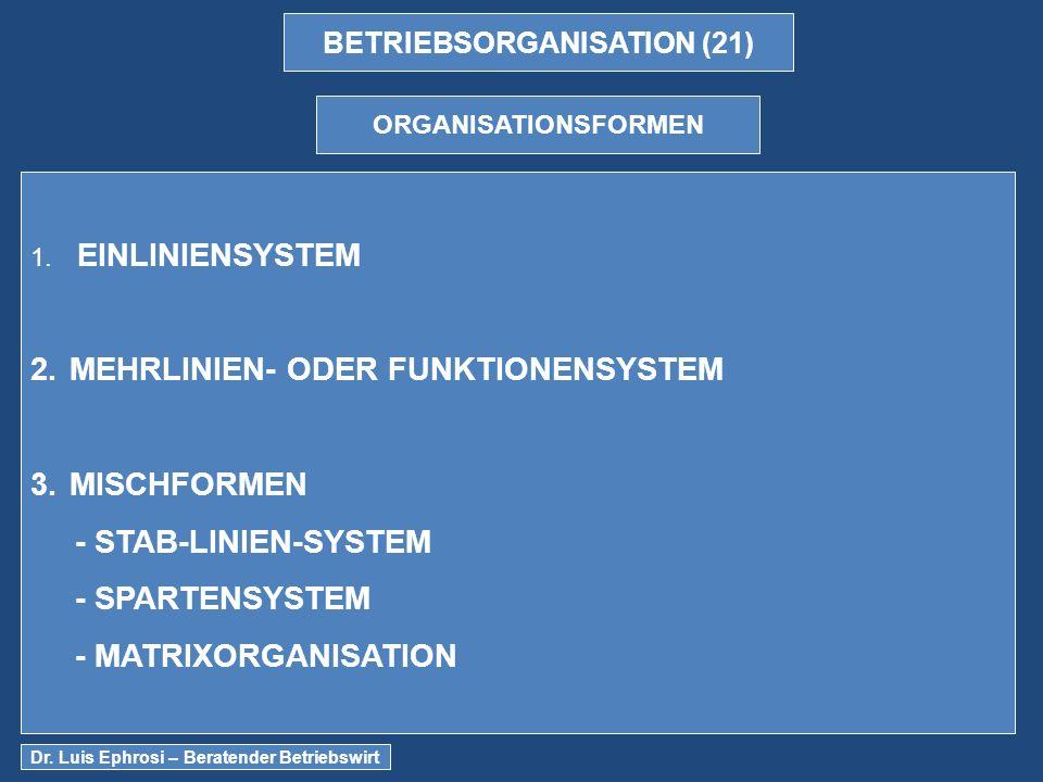 BETRIEBSORGANISATION (21)