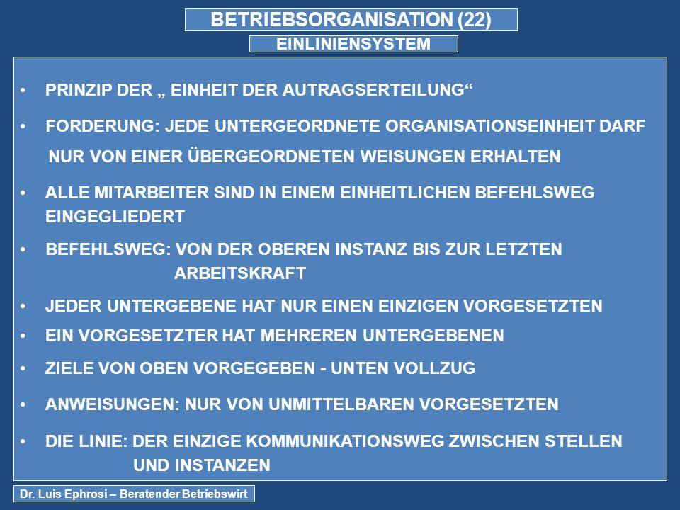 BETRIEBSORGANISATION (22)