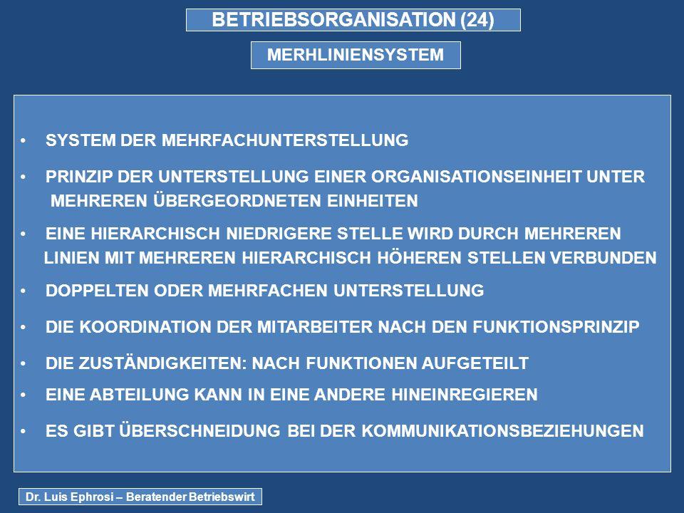 BETRIEBSORGANISATION (24)