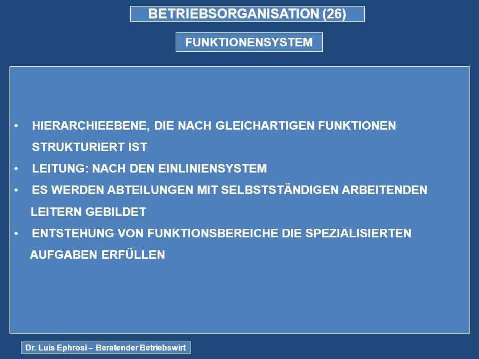 BETRIEBSORGANISATION (26)