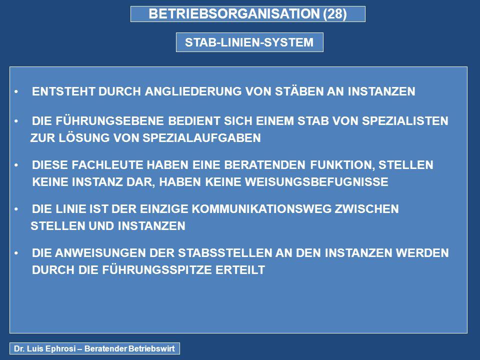 BETRIEBSORGANISATION (28)