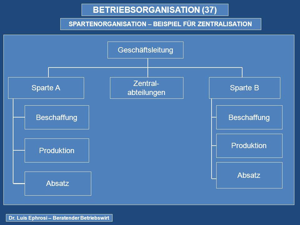 BETRIEBSORGANISATION (37)
