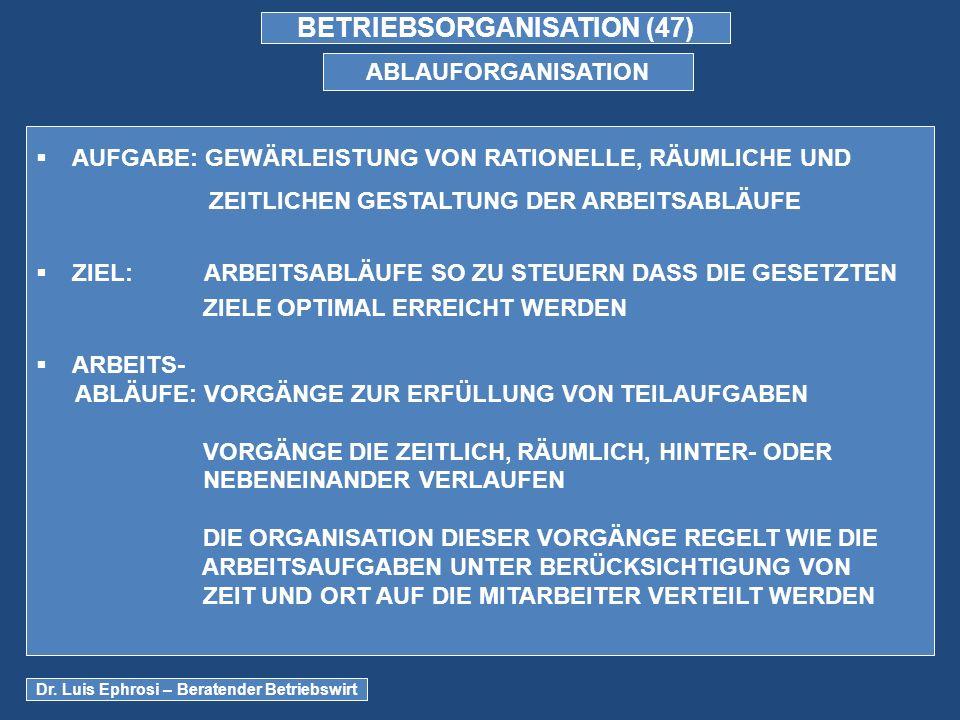 BETRIEBSORGANISATION (47)