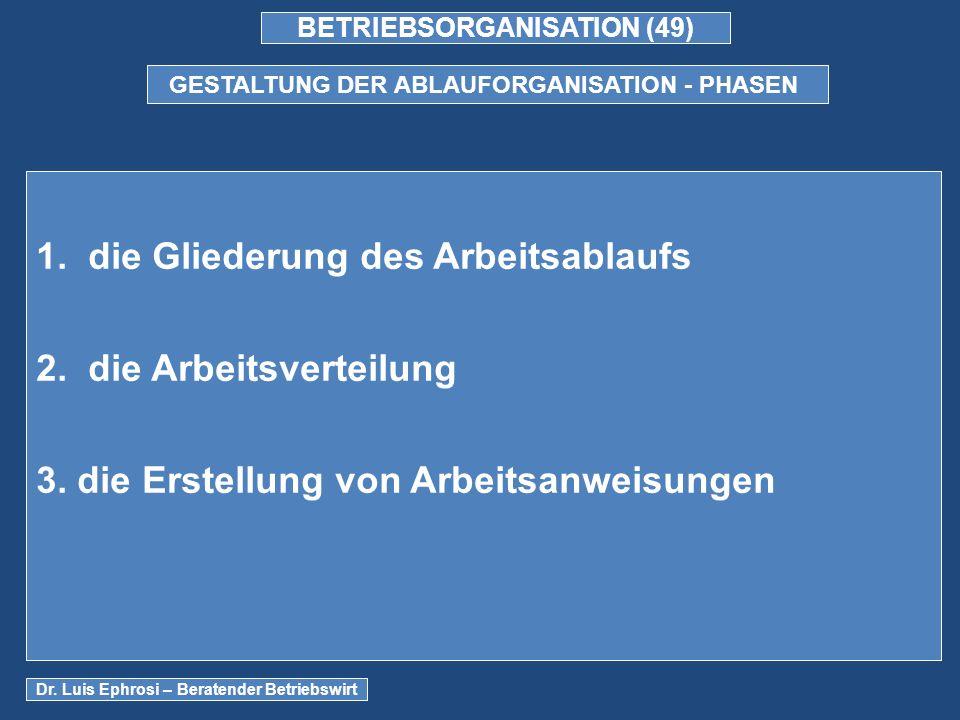 BETRIEBSORGANISATION (49) GESTALTUNG DER ABLAUFORGANISATION - PHASEN