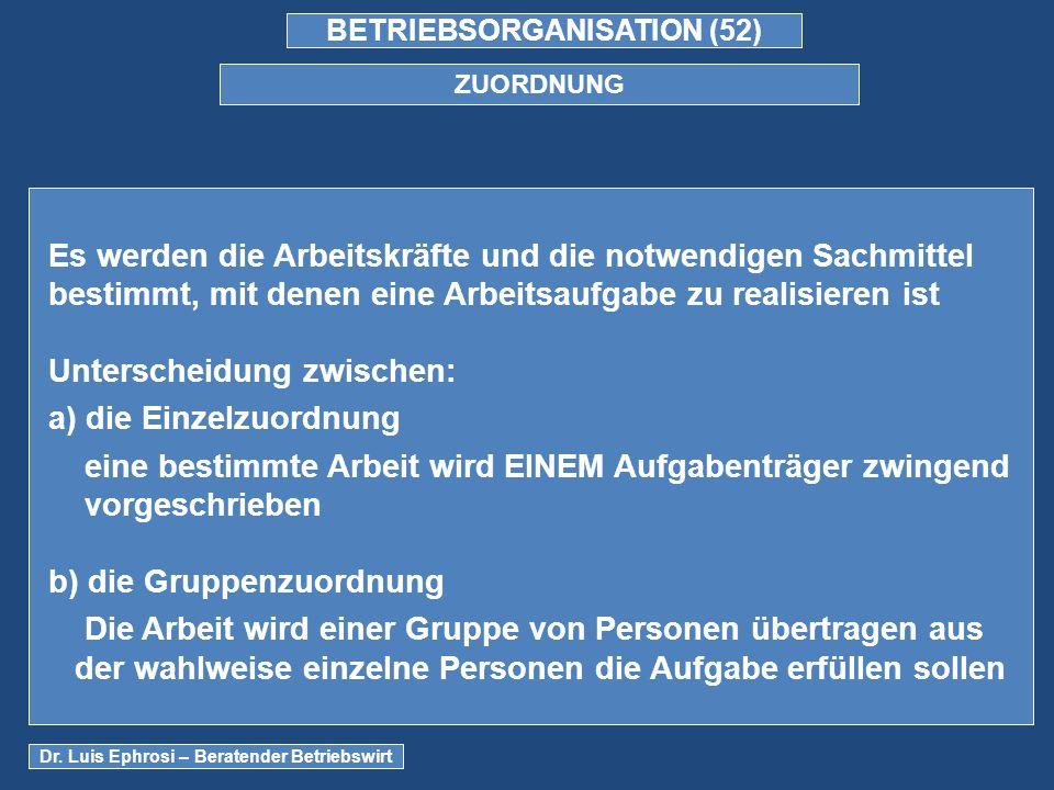 BETRIEBSORGANISATION (52)