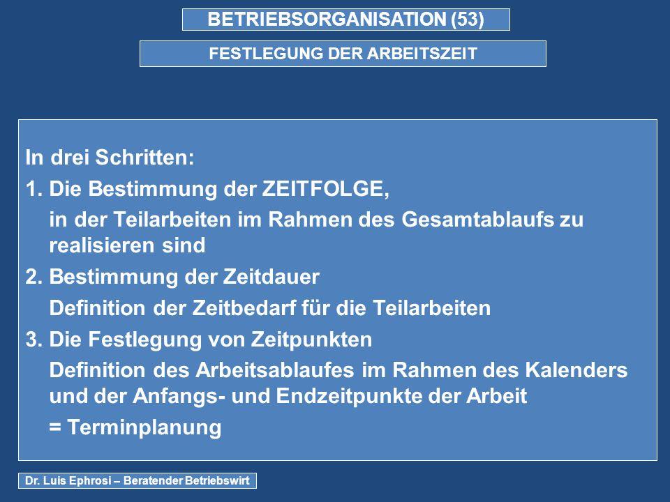 BETRIEBSORGANISATION (53) FESTLEGUNG DER ARBEITSZEIT