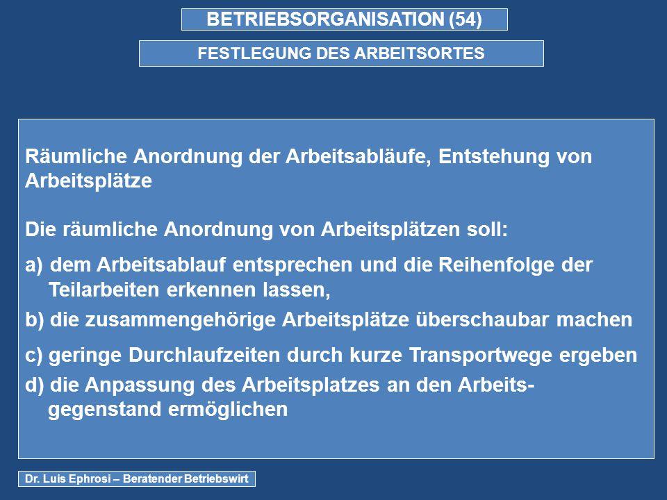 BETRIEBSORGANISATION (54) FESTLEGUNG DES ARBEITSORTES