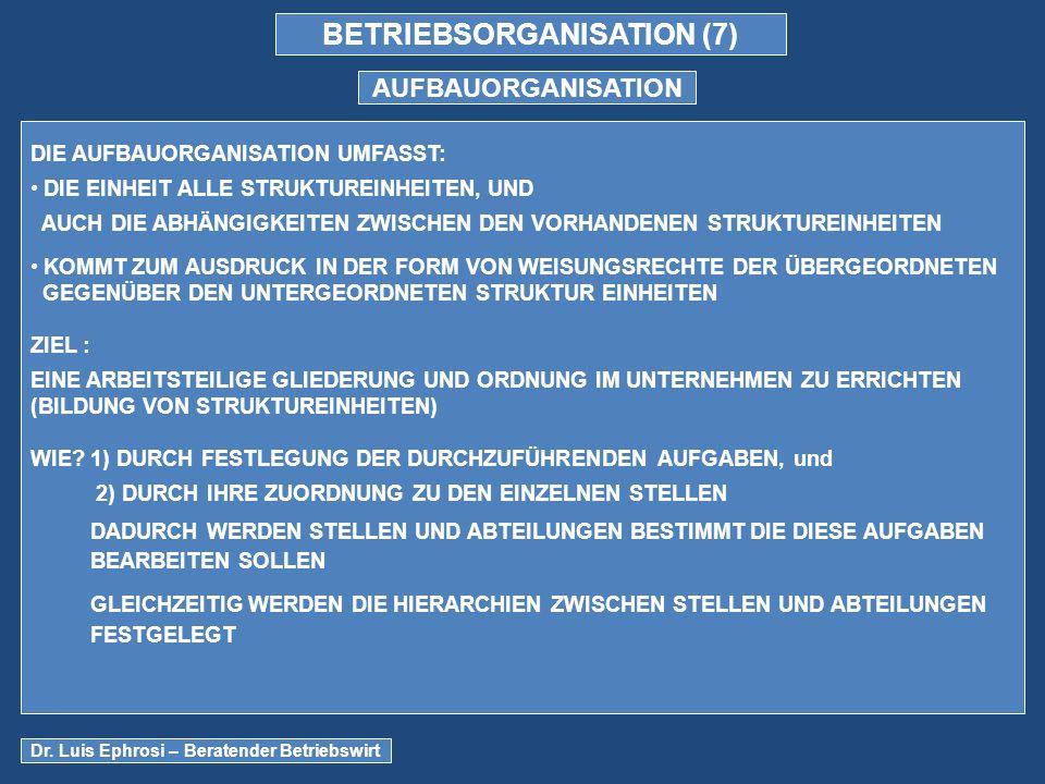 BETRIEBSORGANISATION (7)