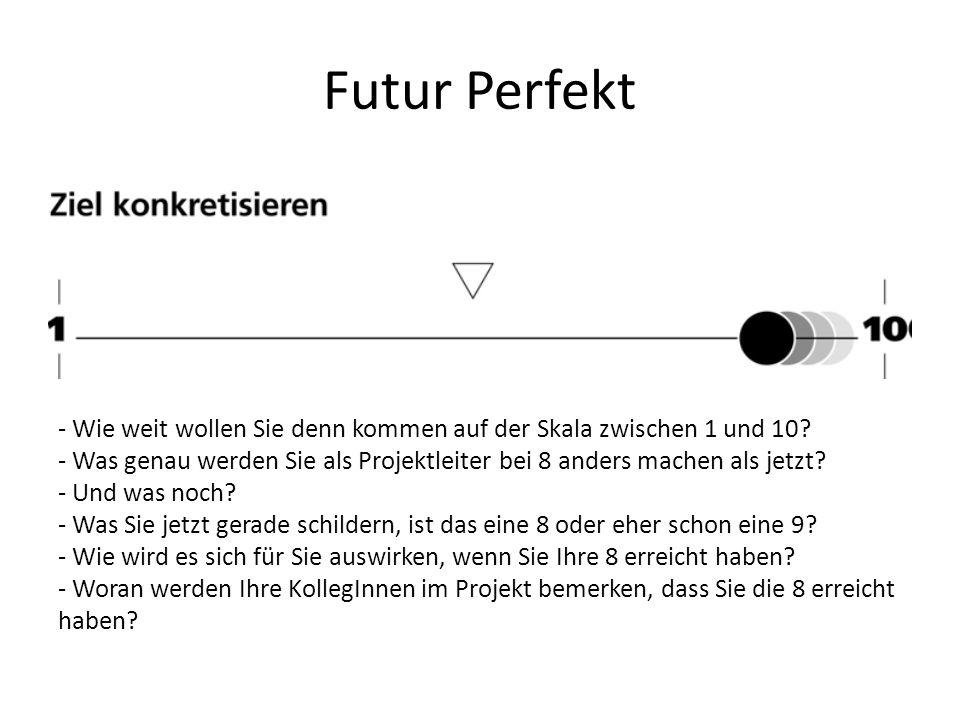 Futur Perfekt - Wie weit wollen Sie denn kommen auf der Skala zwischen 1 und 10