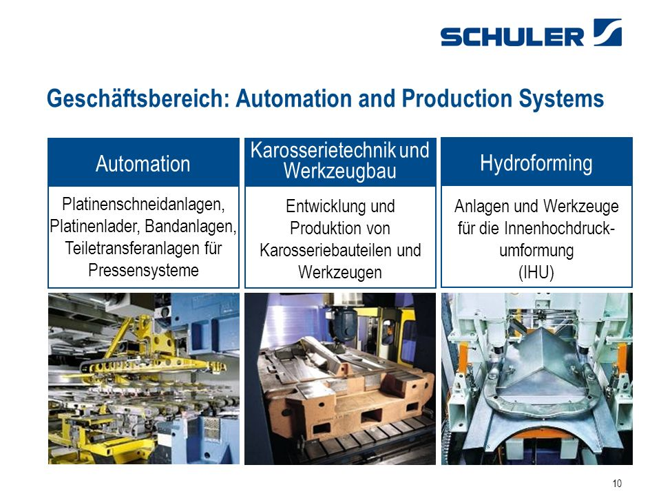 Geschäftsbereich: Automation and Production Systems