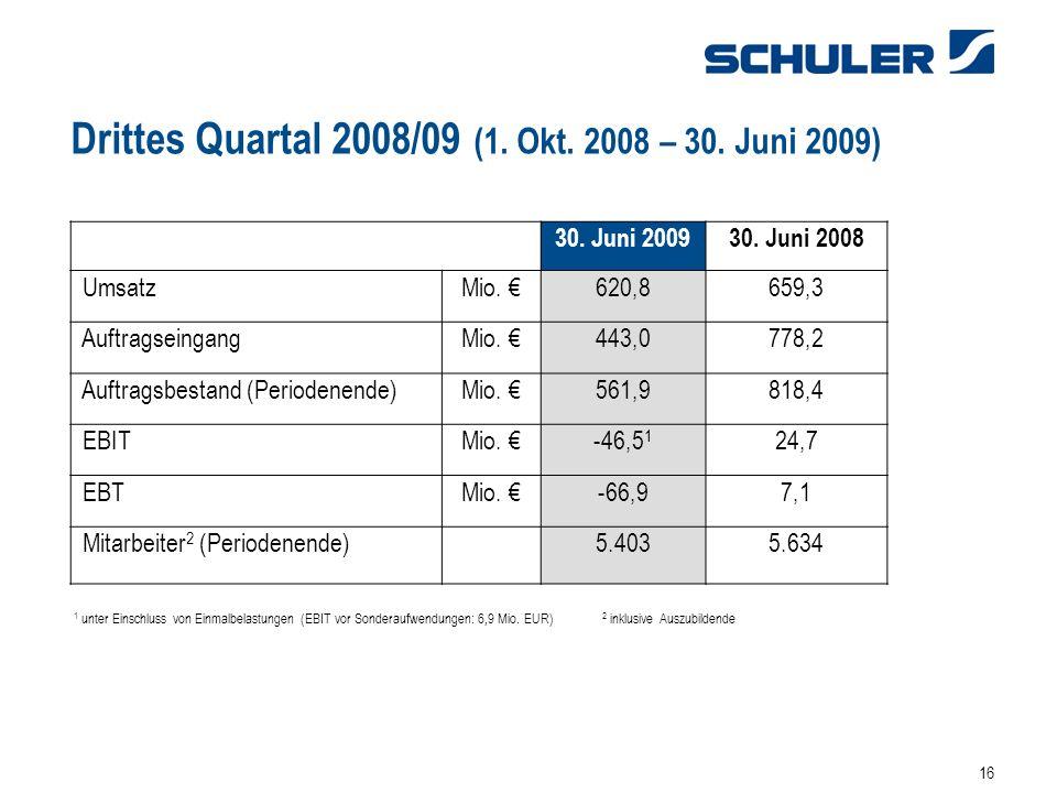 Drittes Quartal 2008/09 (1. Okt. 2008 – 30. Juni 2009)