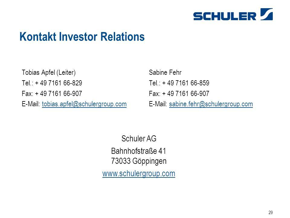 Kontakt Investor Relations
