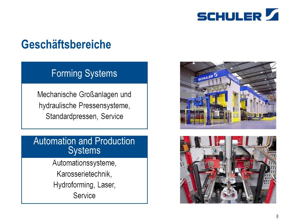 Geschäftsbereiche Forming Systems Automation and Production Systems